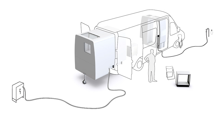 Wohnmobil Plugin | MUH | Funktionen Campingmodus
