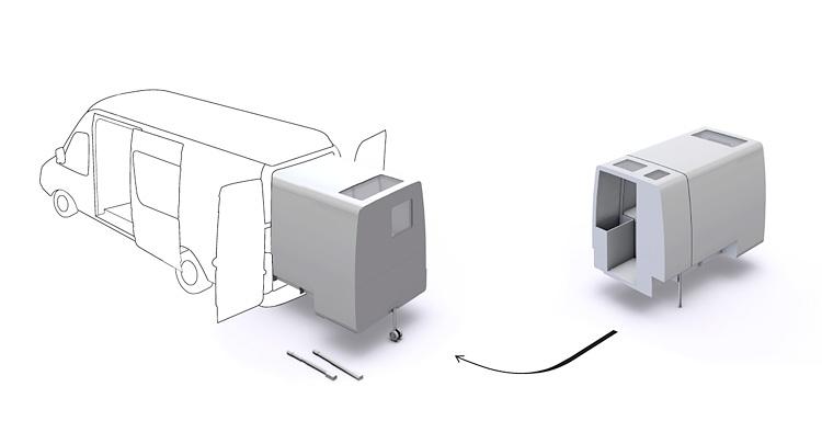 Wohnmobil Plugin | MUH | Funktion Einladen