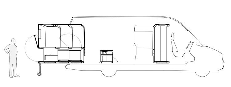 Wohnmobil Plugin | MUH | Schnitt Campingmodus